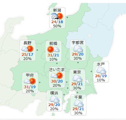 日本ダービー2015天気