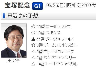 宝塚記念2015田沼の予想