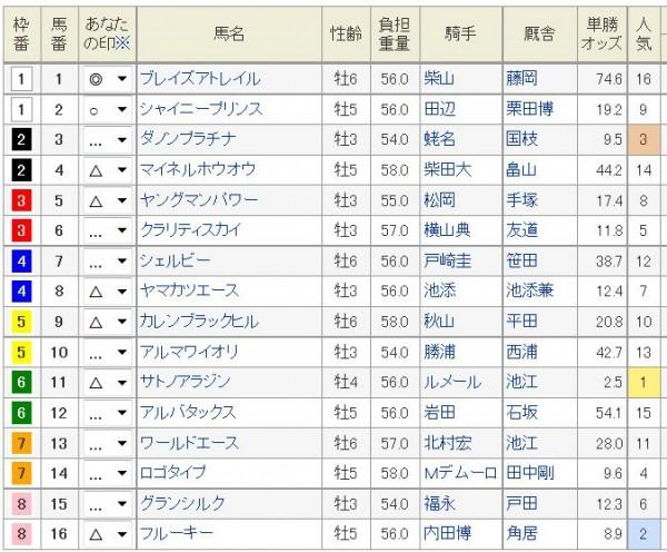 富士S2015浅次郎予想印