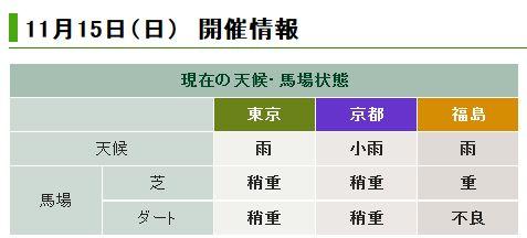京都馬場11月15日