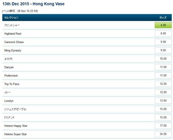 香港ヴァーズ2015オッズ