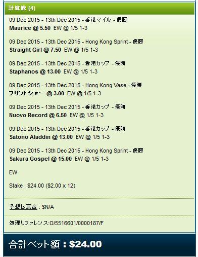 香港2015馬券購入WIN4ベット済み