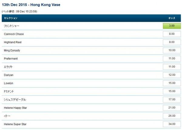 香港ヴァーズ2015オッズ2