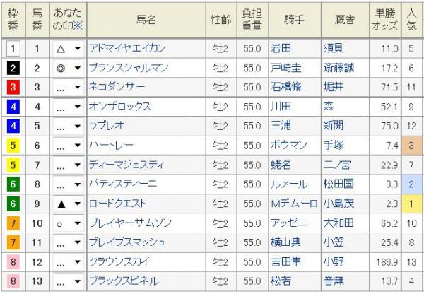 ホープフルS2015浅次郎予想印3