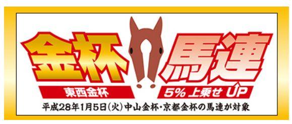 金杯馬連5%アップ