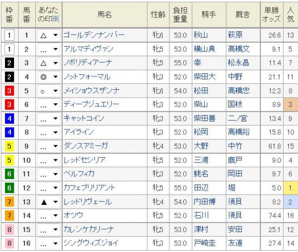 ターコイズS2015浅次郎印2