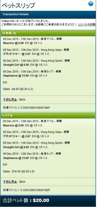 香港国際競走WIN4トリプル馬券単複購入