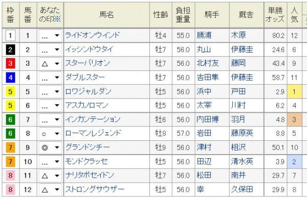 東海S2016浅次郎印