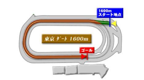 東京ダート1600m