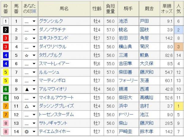 東京新聞杯2016浅次郎印