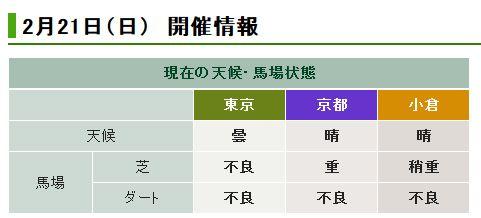 馬場情報20160221-1