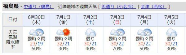 ラジオNIKKEI賞2016天気