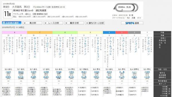 帝王賞2016出馬表