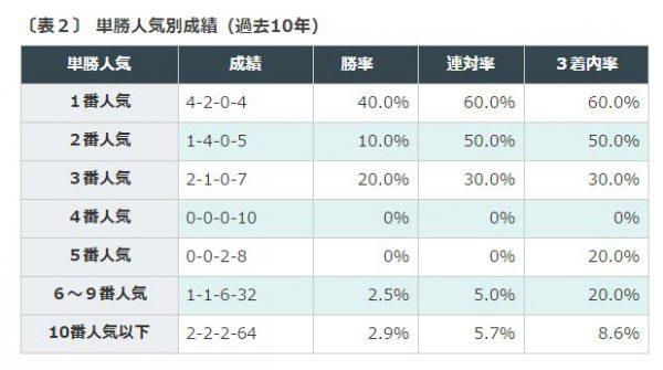 %e3%82%b9%e3%83%97%e3%83%aa%e3%83%b3%e3%82%bf%e3%83%bc%e3%82%bas%e5%8d%98%e5%8b%9d%e4%ba%ba%e6%b0%97%e5%88%a5%e6%88%90%e7%b8%be