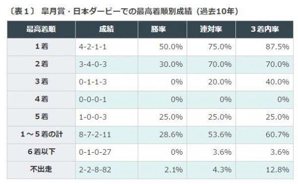 %e7%a5%9e%e6%88%b8%e6%96%b0%e8%81%9e%e6%9d%afjra%e3%83%87%e3%83%bc%e3%82%bf%e5%88%86%e6%9e%90