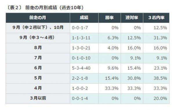 %e6%af%8e%e6%97%a5%e7%8e%8b%e5%86%a0%e5%89%8d%e8%b5%b0