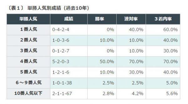 %e5%ba%9c%e4%b8%ad%e7%89%9d%e9%a6%acs%e4%ba%ba%e6%b0%97%e5%88%a5%e6%88%90%e7%b8%be