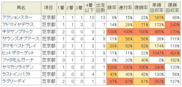 %e4%ba%ac%e9%83%bd%e5%a4%a7%e8%b3%9e%e5%85%b82016%e4%ba%ac%e9%83%bd%e9%81%a9%e6%ad%a3