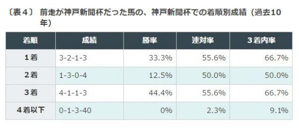 %e8%8f%8a%e8%8a%b1%e8%b3%9e%e5%89%8d%e8%b5%b0%e3%83%87%e3%83%bc%e3%82%bf2