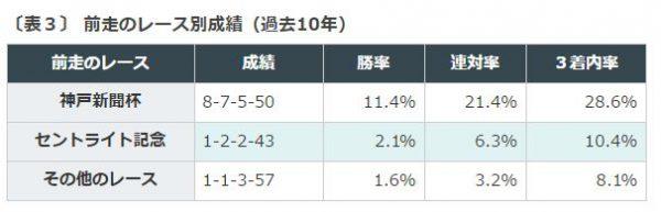 %e8%8f%8a%e8%8a%b1%e8%b3%9e%e5%89%8d%e8%b5%b0%e3%83%87%e3%83%bc%e3%82%bf