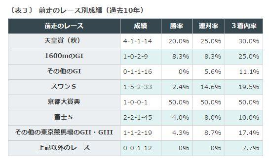 %e3%83%9e%e3%82%a4%e3%83%abcs%e9%81%8e%e5%8e%bb10%e5%b9%b4%e5%89%8d%e8%b5%b0%e5%88%a5%e6%88%90%e7%b8%be
