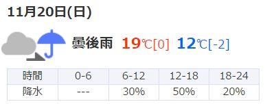 %e3%83%9e%e3%82%a4%e3%83%abcs2016%e5%a4%a9%e6%b0%97