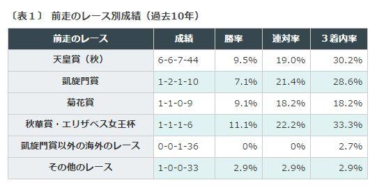 %e3%82%b8%e3%83%a3%e3%83%91%e3%83%b3%e3%82%ab%e3%83%83%e3%83%97%e5%89%8d%e8%b5%b0%e3%83%ac%e3%83%bc%e3%82%b9%e5%88%a5%e6%88%90%e7%b8%be