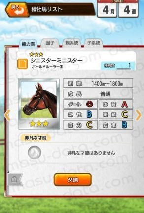 種牡馬リーディング2017の詳細データと考察